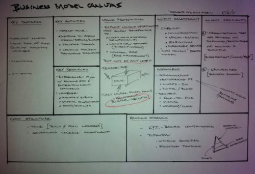 Business model canvas for Donald McMichael